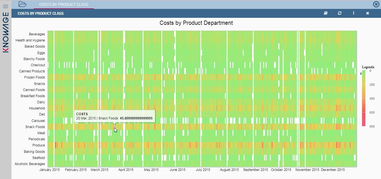 Chart — Knowage documentation
